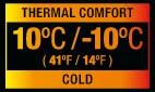 Buff Komfort Termiczny