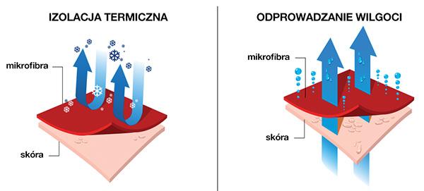 Mikrofibra.jpg